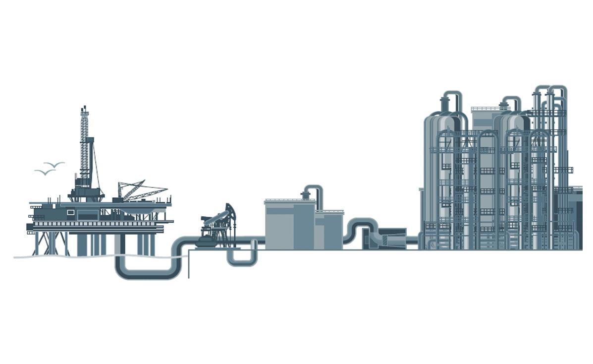 Abu Dhabi oil and gas recruitment agencies