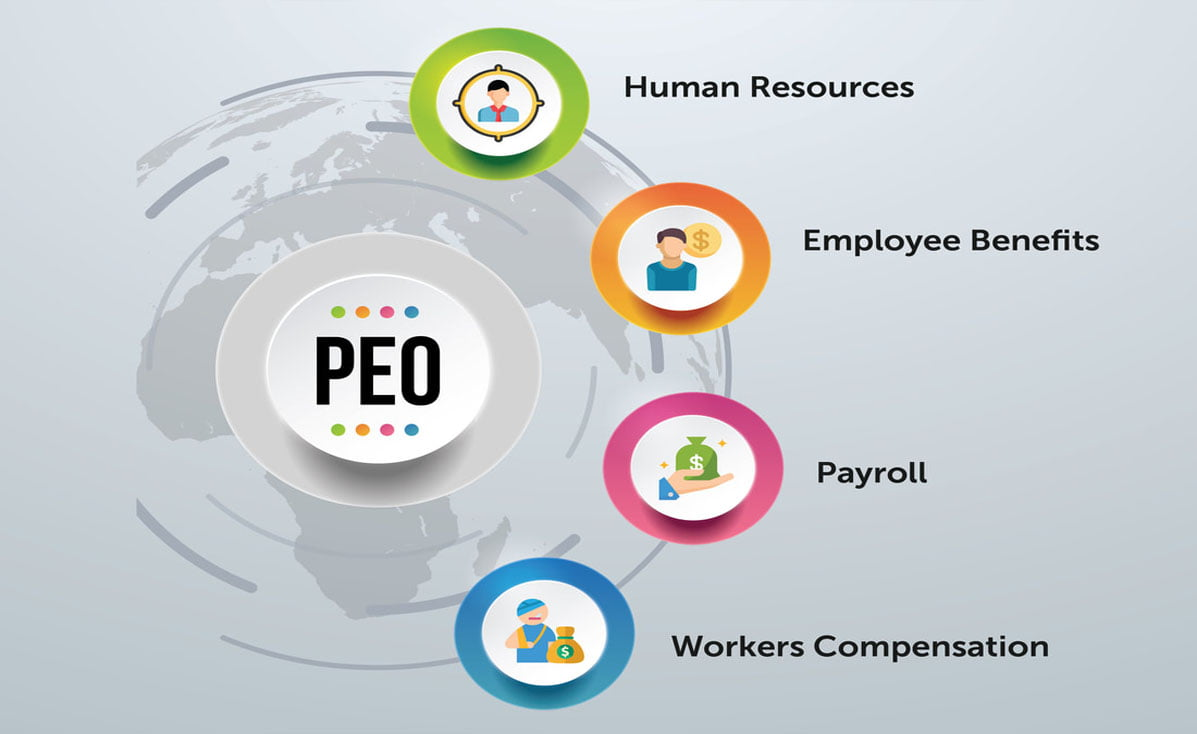 PEO – Support for your business