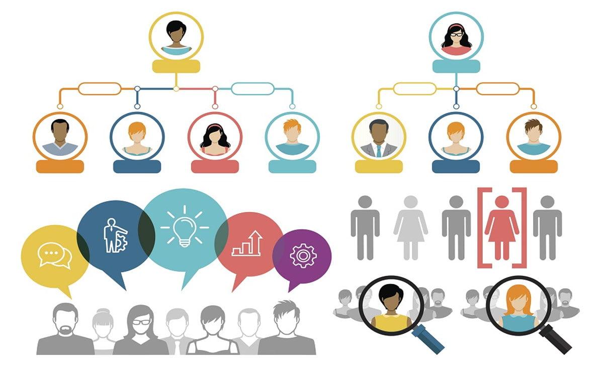 Strategies to Recruit Manpower