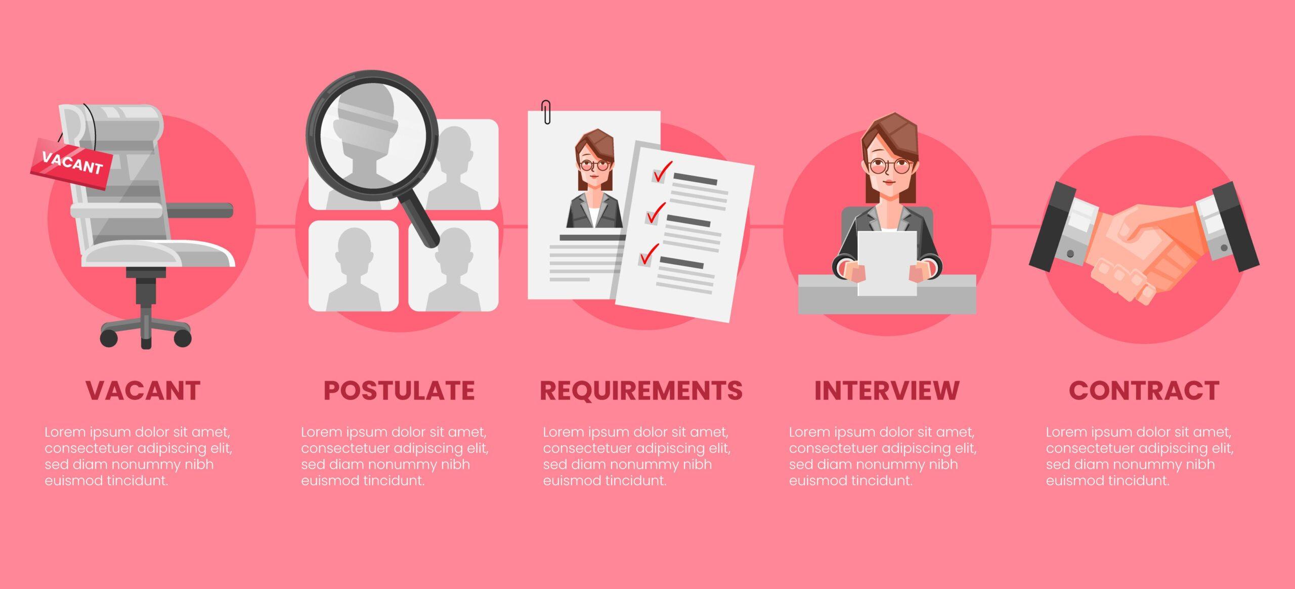 Get a Job in Dubai on Visit Visa
